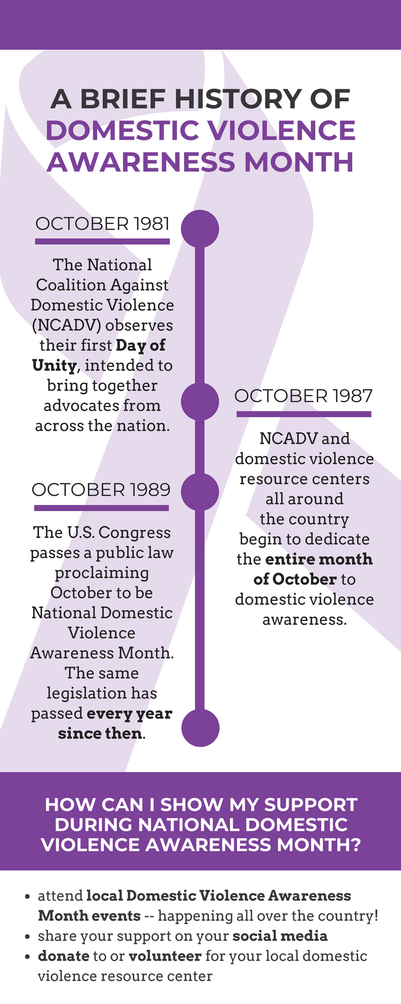 domestic violence awareness month 2018 - partners for peace